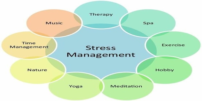 how to take control of your life stress management